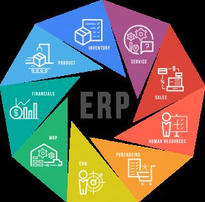 come funzionano i software ERP
