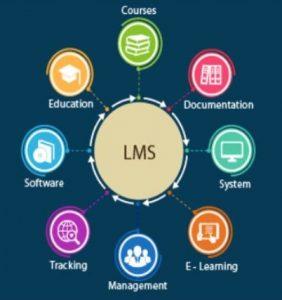 a cosa servono le piattaforme LMS